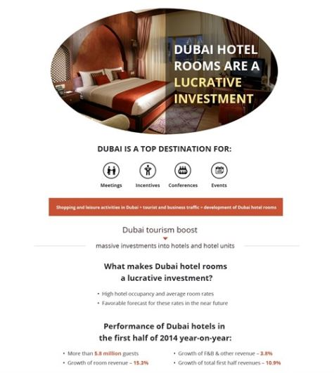 Dubai Hotel Rooms Is Lucrative Investment